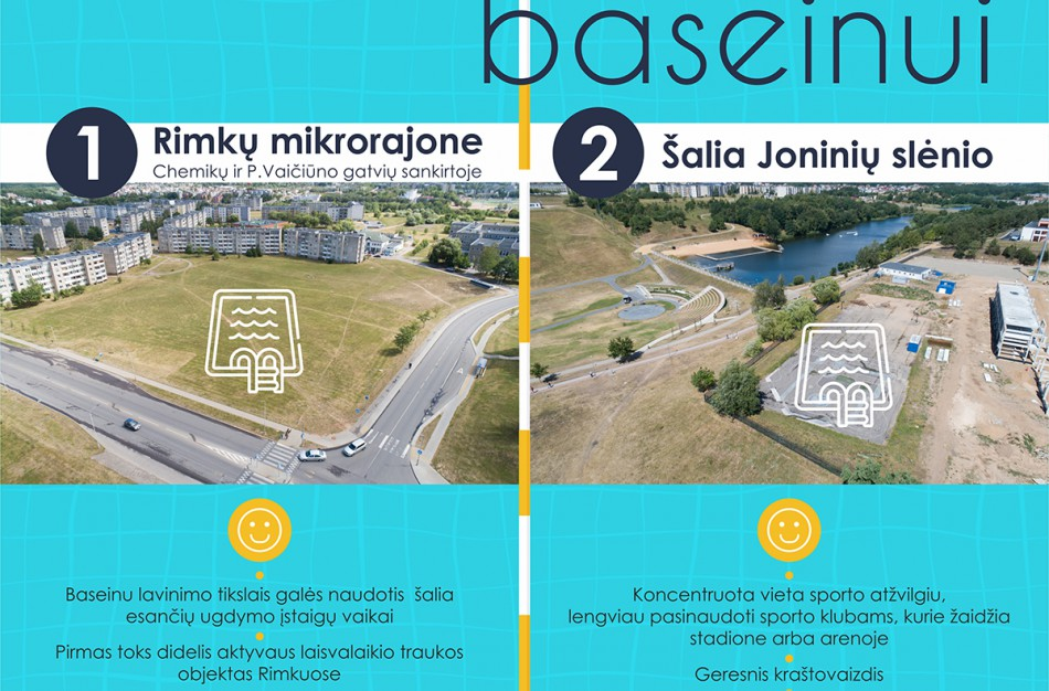 Kviečiame balsuoti, kur turėtų stovėti naujasis miesto baseinas?