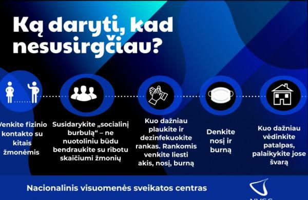 Praėjusią parą registruoti 3159 koronavirusinės infekcijos atvejai