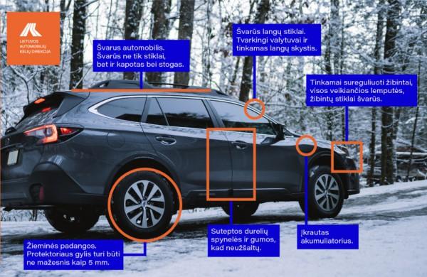 Vairavimas žiemą: svarbi automobilio techninė būklė