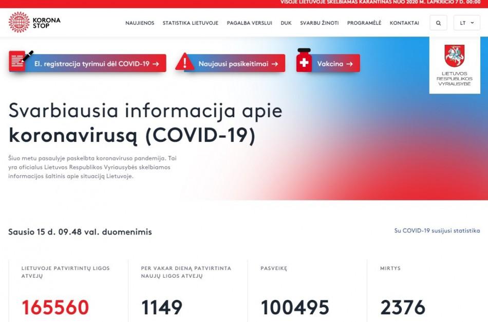 Visa informacija apie COVID-19 vakcinas – tinklalapyje Koronastop.lt