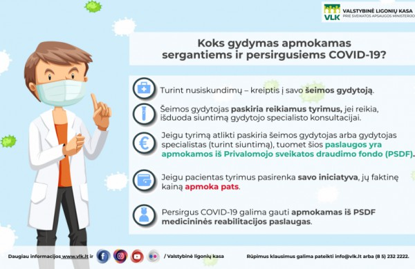 Koks gydymas apmokamas sergantiems ir persirgusiems COVID-19?