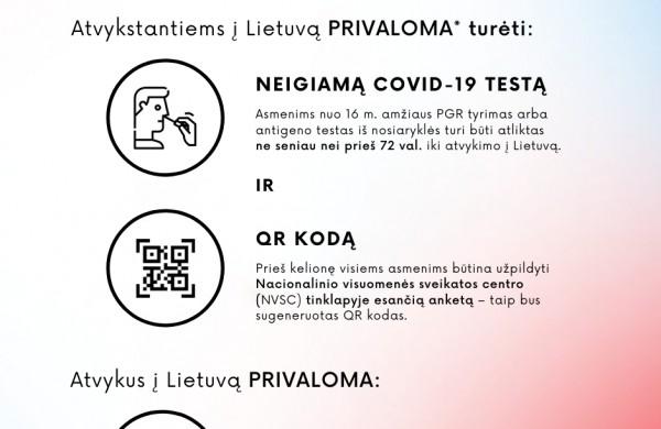 Dėmesio: atvykstantieji į Lietuvą privalo turėti ir neigiamą COVID-19 tyrimo atsakymą, ir QR kodą