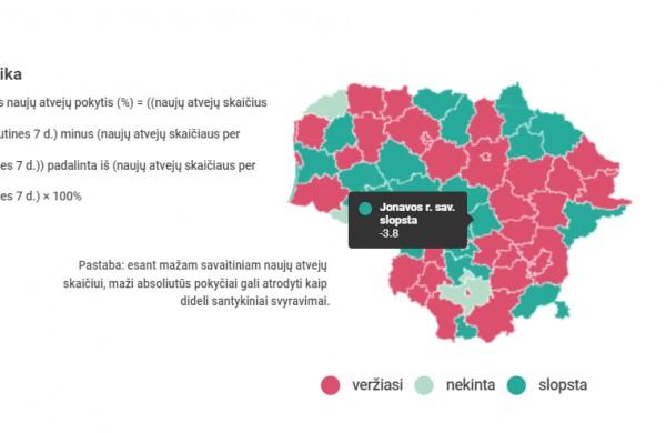 Covid-19 rajone: savaitinio naujų atvejų pokyčio dinamika yra slopstanti