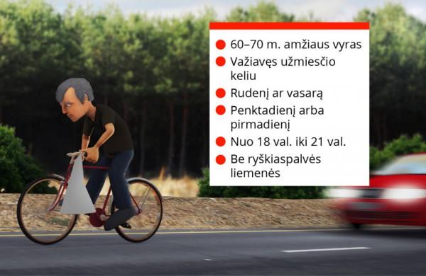 Techniškai tvarkingas dviratis ir ryškiaspalvė liemenė – saugesnė kelionė dviračiu
