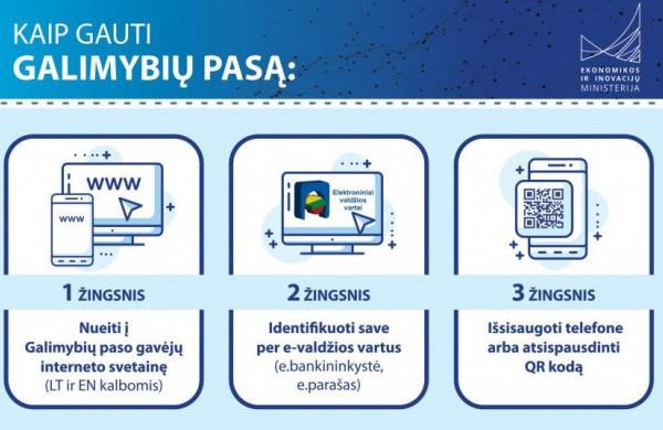 Galimybių paso svetainė - gpasas.lt