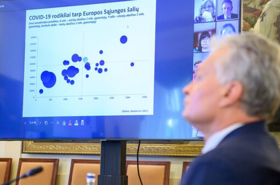 Sveikatos ekspertų taryba: ilgas nuotolinis ugdymas virto nuostoliniu