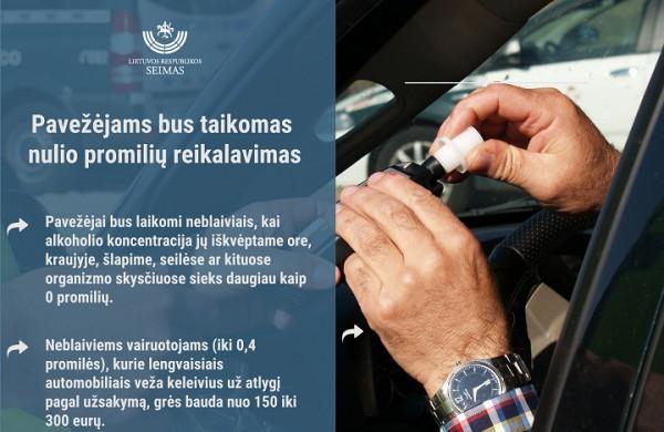Pavežėjams bus taikomas nulio promilių reikalavimas